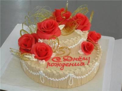 Поздравления с днем свадьбы от сестры и ее семьи брату